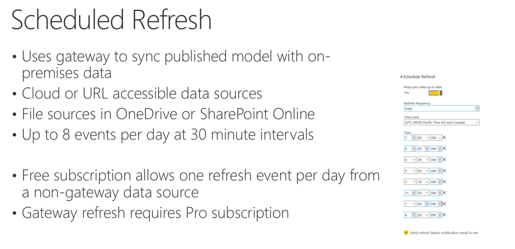 Microsoft Data Insights Summit Live Streaming & Free