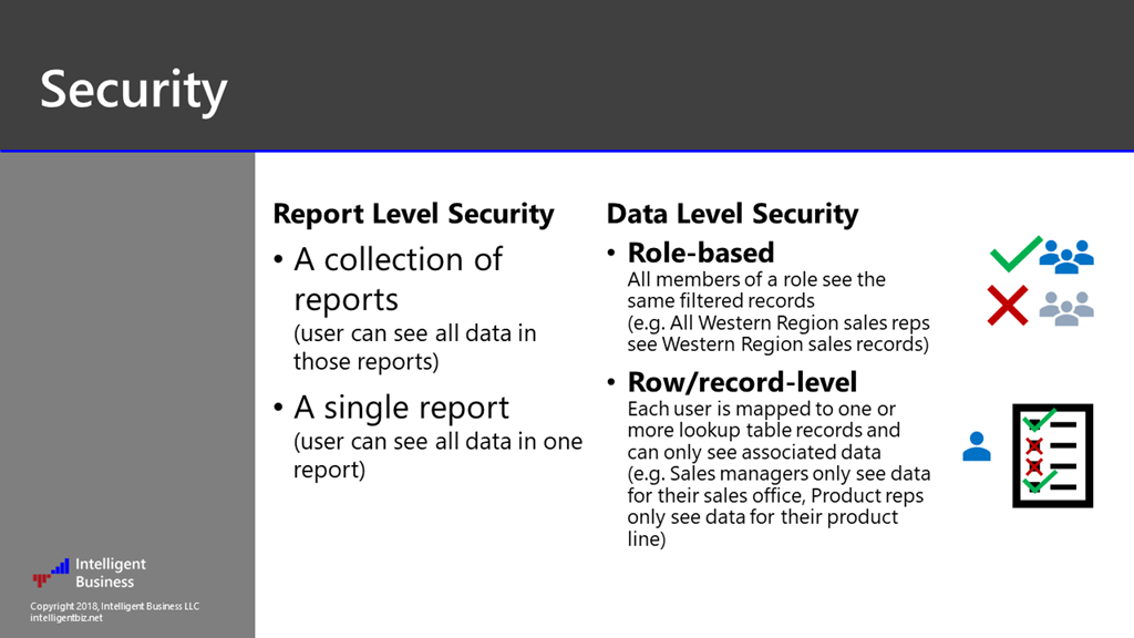Paul Turley's SQL Server BI Blog | sharing my experiences with the