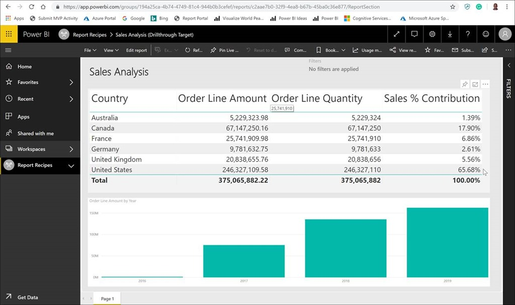 Drillthrough from Paginated Report to Power BI | Paul Turley's SQL